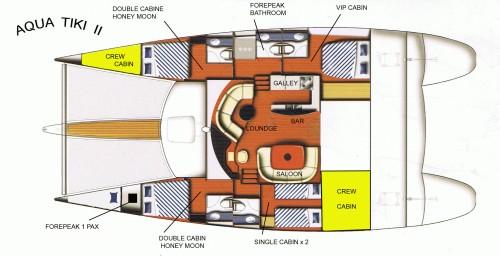 Plan der AQUA TIKI II